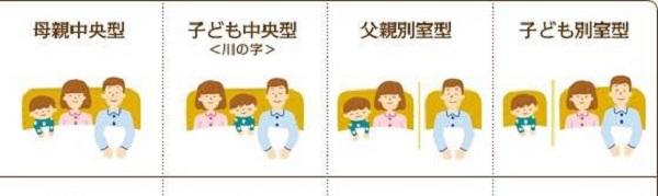 Trẻ em Nhật bản ngủ riêng hay ngủ chung với ba mẹ?
