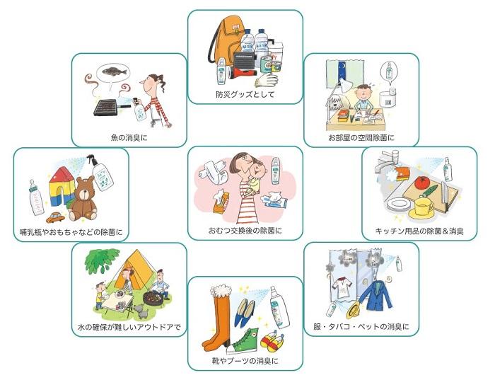 Dung dịch xịt khuẩn Mama Shushu