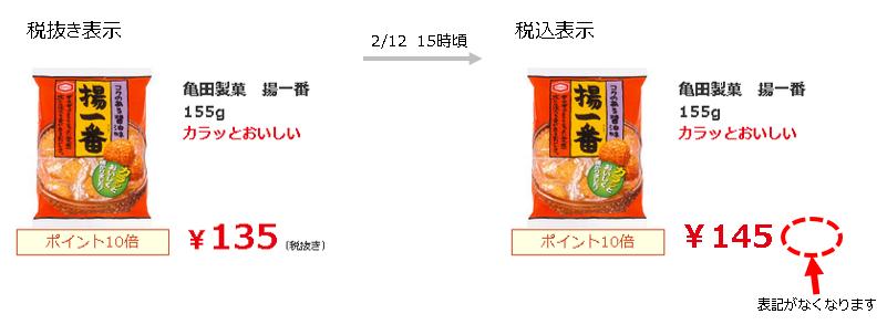 Cách tính thuế tiêu dùng ở Nhật