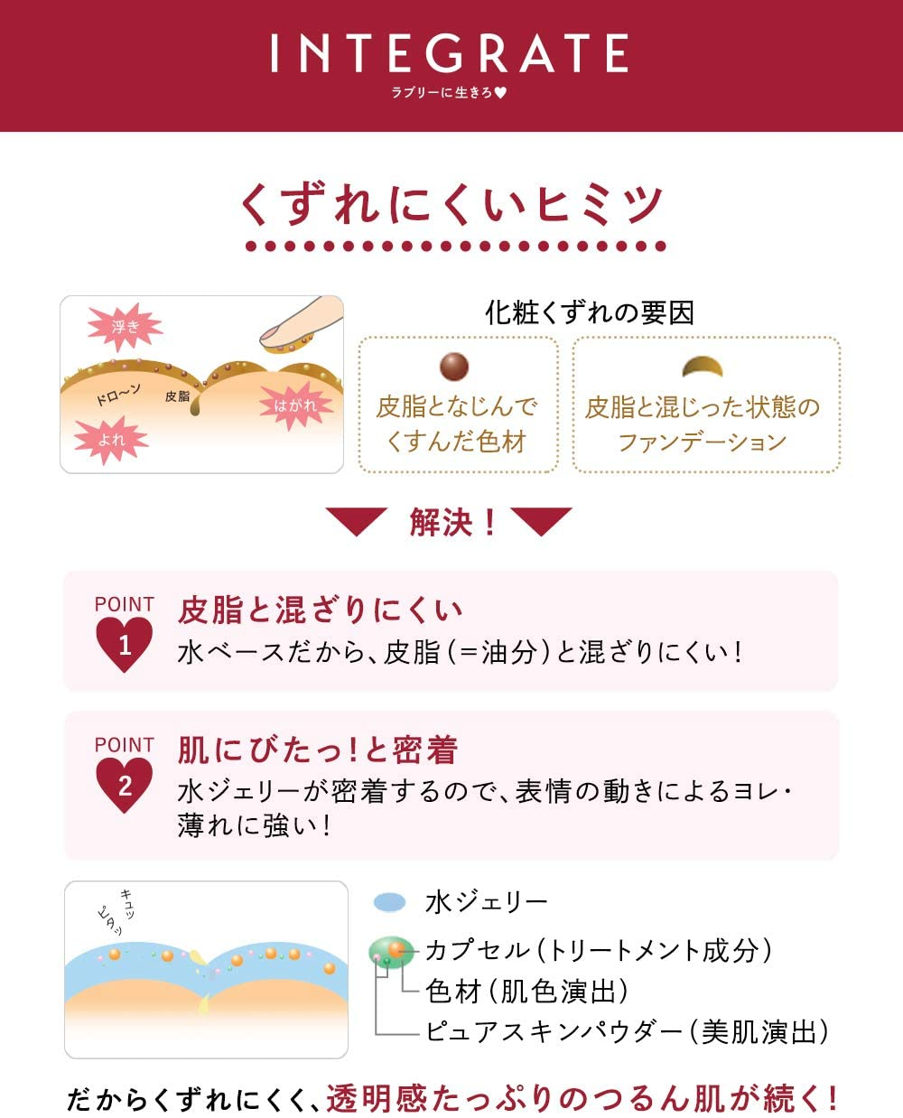Shiseido SPF 30 foudation phấn nhật