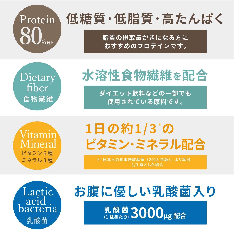 Soy Protein của Nhật có Tốt không ?